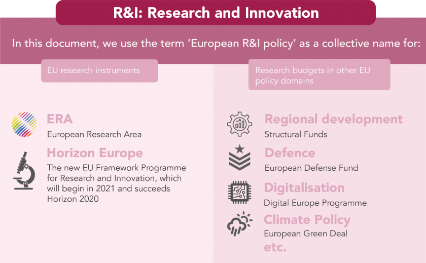 European policy science innovation